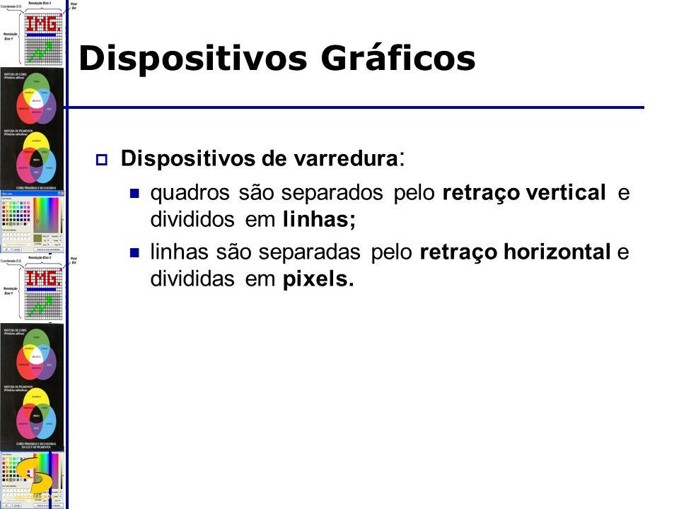 DSC/CEEI/UFCG Dispositivos de varredura : quadros são separados pelo retraço vertical e divididos em linhas; linhas são separadas pelo retraço horizon