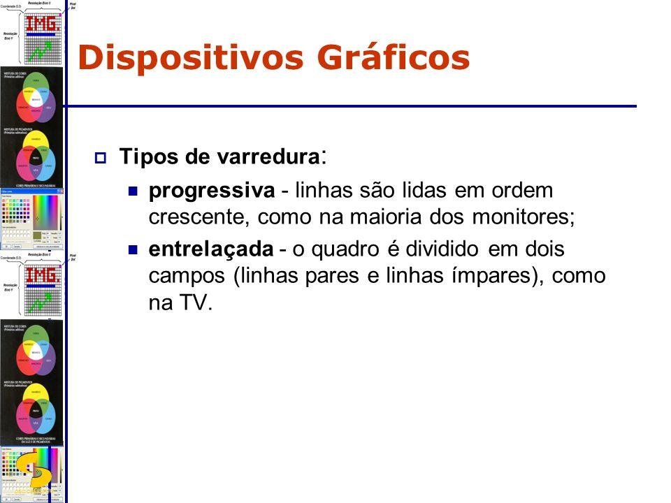 DSC/CEEI/UFCG Tipos de varredura : progressiva - linhas são lidas em ordem crescente, como na maioria dos monitores; entrelaçada - o quadro é dividido