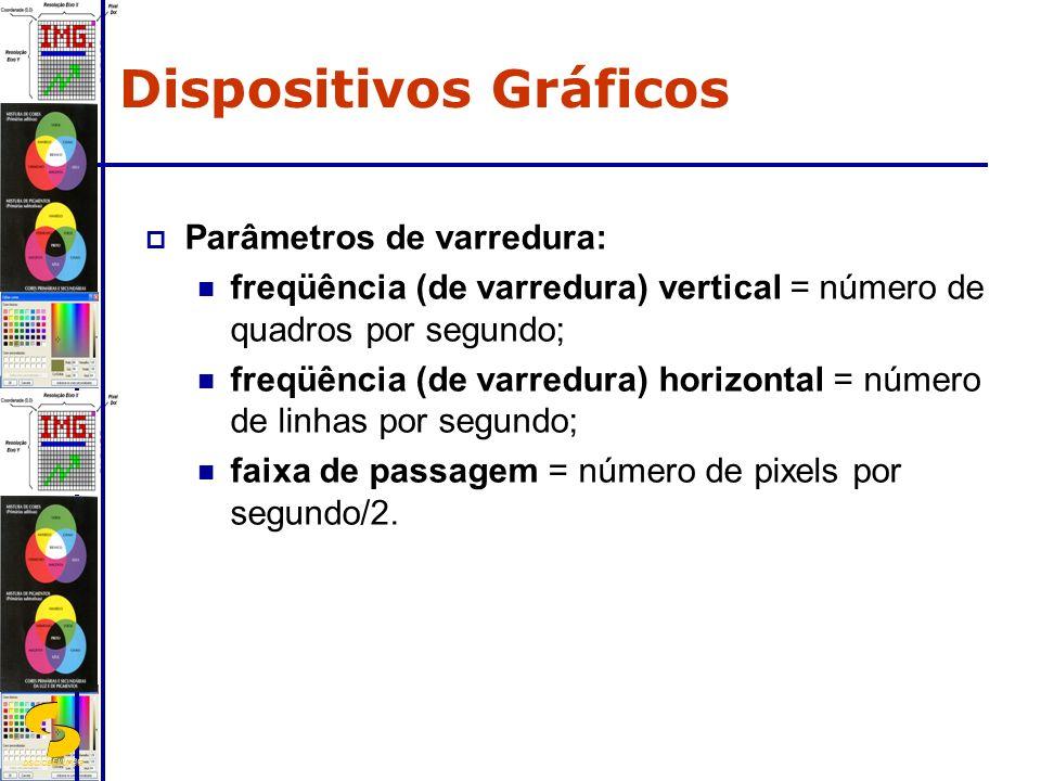 DSC/CEEI/UFCG Parâmetros de varredura: freqüência (de varredura) vertical = número de quadros por segundo; freqüência (de varredura) horizontal = núme