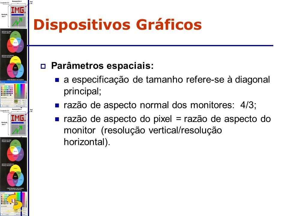 DSC/CEEI/UFCG Parâmetros espaciais: a especificação de tamanho refere-se à diagonal principal; razão de aspecto normal dos monitores: 4/3; razão de as
