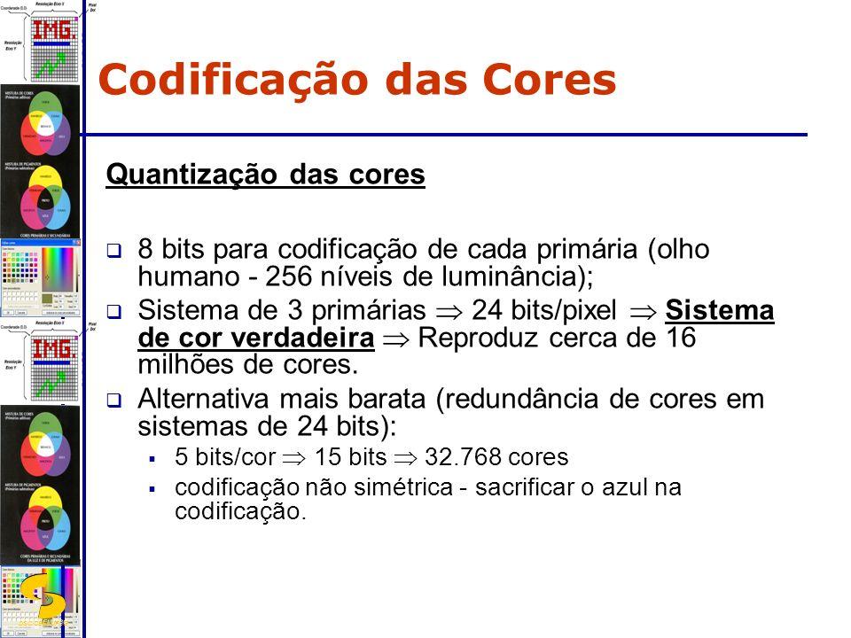 DSC/CEEI/UFCG Quantização das cores 8 bits para codificação de cada primária (olho humano - 256 níveis de luminância); Sistema de 3 primárias 24 bits/