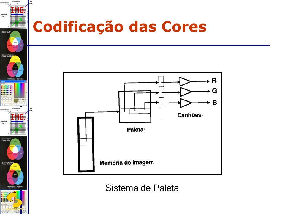 DSC/CEEI/UFCG Sistema de Paleta Codificação das Cores