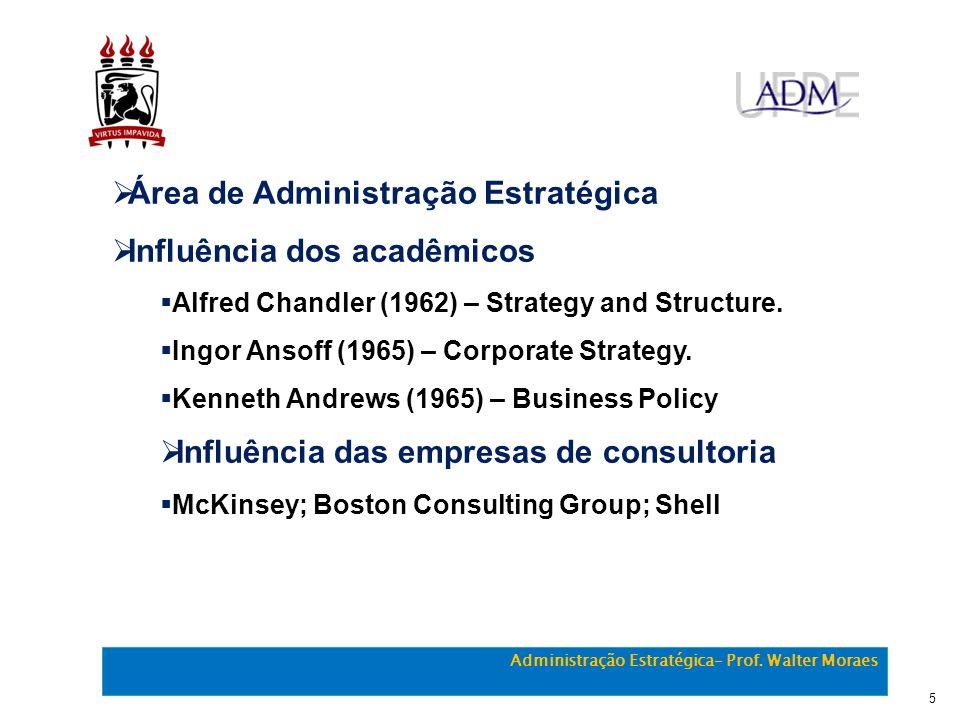 Área de Administração Estratégica Influência dos acadêmicos Alfred Chandler (1962) – Strategy and Structure. Ingor Ansoff (1965) – Corporate Strategy.