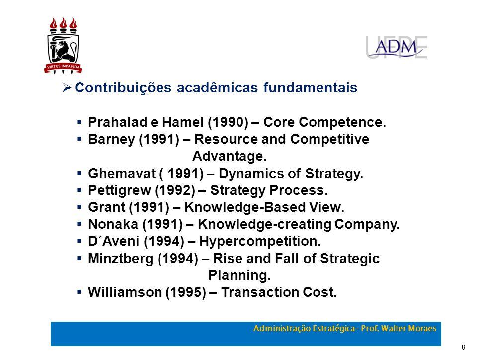 Contribuições acadêmicas fundamentais Teece, Pisano, Schullen (1997) – Dynamic capabilities.
