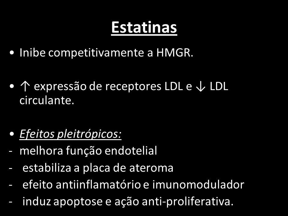 Estatinas Inibe competitivamente a HMGR. expressão de receptores LDL e LDL circulante. Efeitos pleitrópicos: -melhora função endotelial - estabiliza a