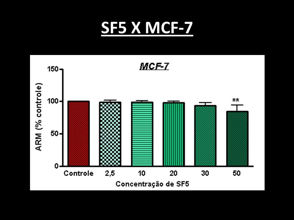 SF5 X MCF-7