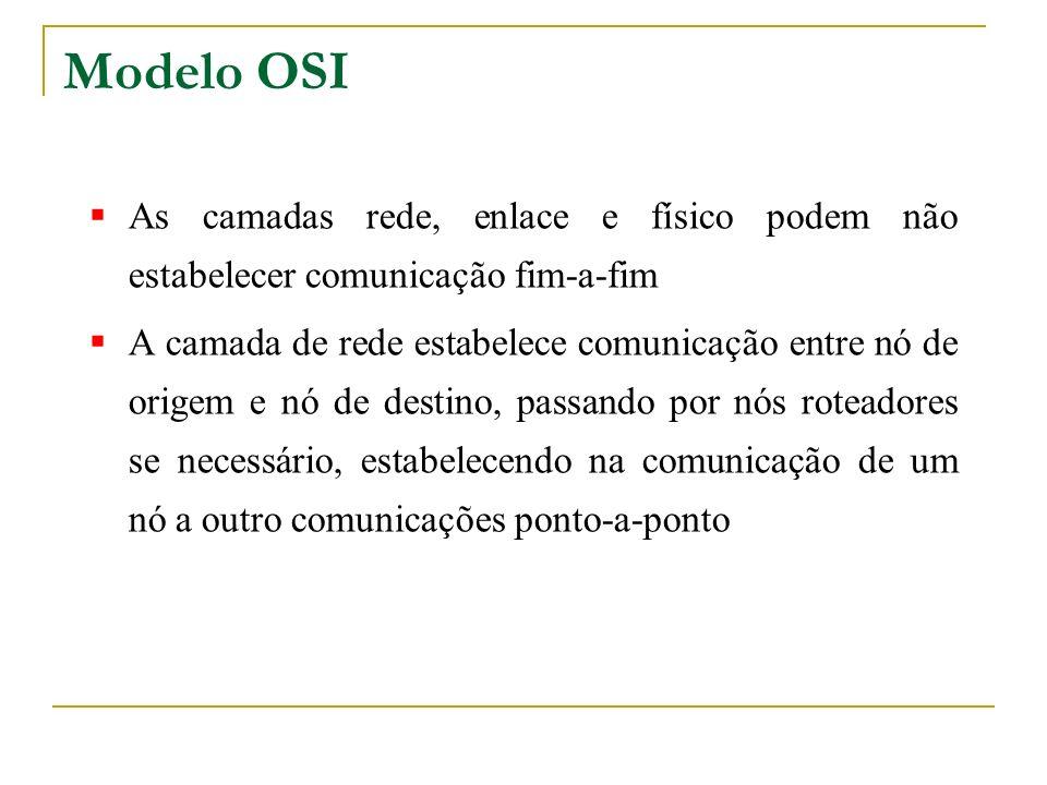Modelo OSI As camadas rede, enlace e físico podem não estabelecer comunicação fim-a-fim A camada de rede estabelece comunicação entre nó de origem e n