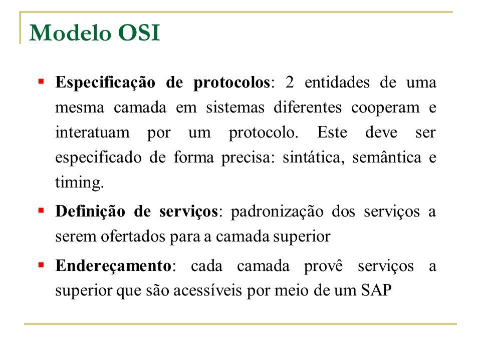 Modelo OSI Especificação de protocolos: 2 entidades de uma mesma camada em sistemas diferentes cooperam e interatuam por um protocolo. Este deve ser e