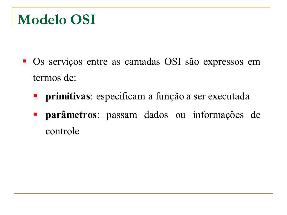 Modelo OSI Os serviços entre as camadas OSI são expressos em termos de: primitivas: especificam a função a ser executada parâmetros: passam dados ou i