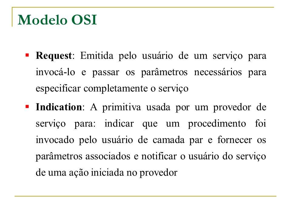 Modelo OSI Request: Emitida pelo usuário de um serviço para invocá-lo e passar os parâmetros necessários para especificar completamente o serviço Indi