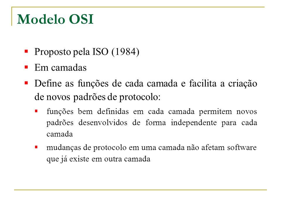 Modelo OSI Proposto pela ISO (1984) Em camadas Define as funções de cada camada e facilita a criação de novos padrões de protocolo: funções bem defini