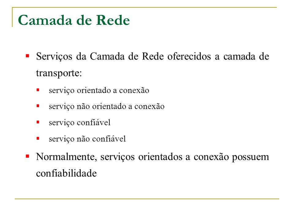 Camada de Rede Serviços da Camada de Rede oferecidos a camada de transporte: serviço orientado a conexão serviço não orientado a conexão serviço confi