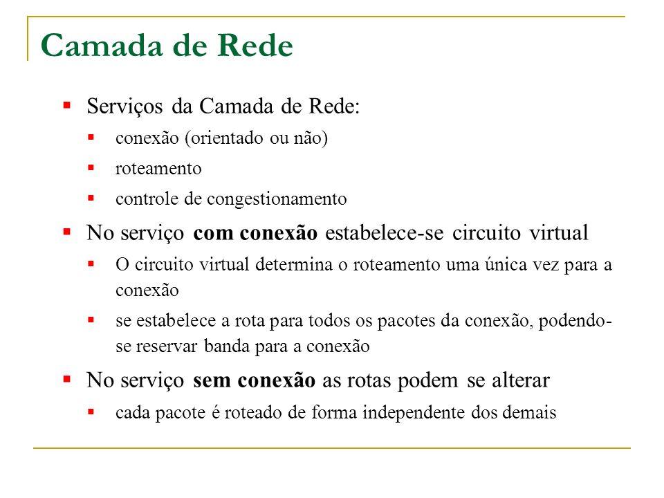 Camada de Rede Serviços da Camada de Rede: conexão (orientado ou não) roteamento controle de congestionamento No serviço com conexão estabelece-se cir
