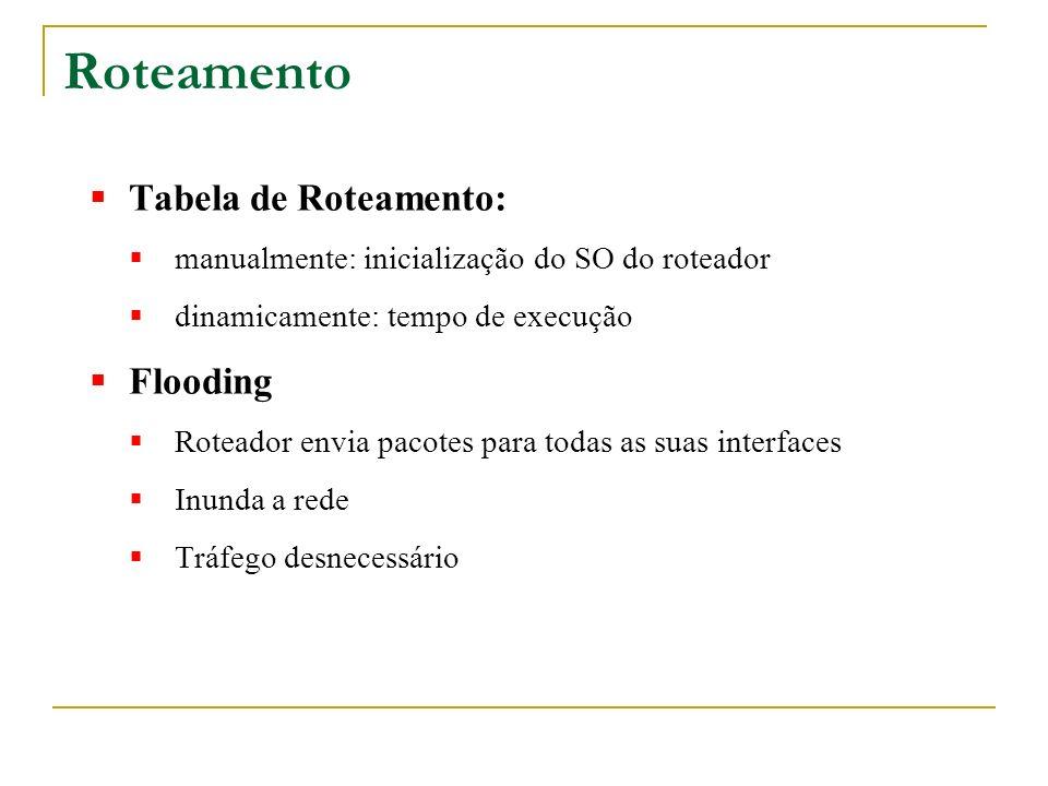 Roteamento Tabela de Roteamento: manualmente: inicialização do SO do roteador dinamicamente: tempo de execução Flooding Roteador envia pacotes para to