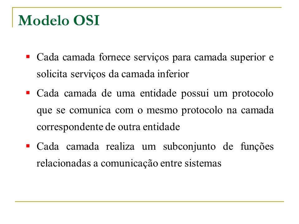 Modelo OSI Cada camada fornece serviços para camada superior e solicita serviços da camada inferior Cada camada de uma entidade possui um protocolo qu