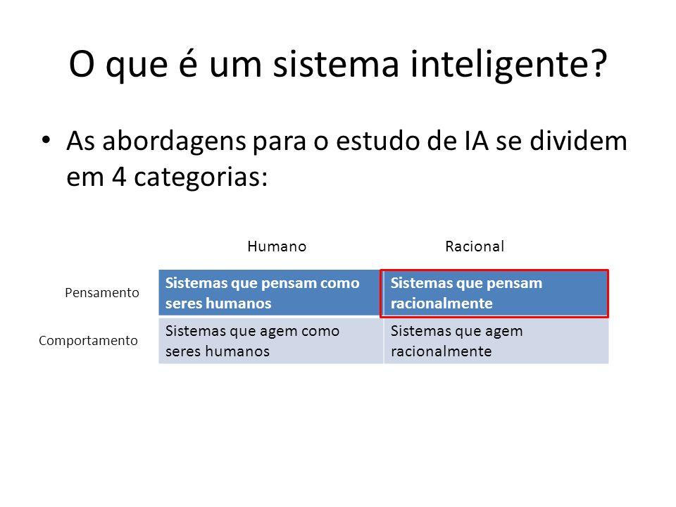 O que é um sistema inteligente? As abordagens para o estudo de IA se dividem em 4 categorias: Sistemas que pensam como seres humanos Sistemas que pens