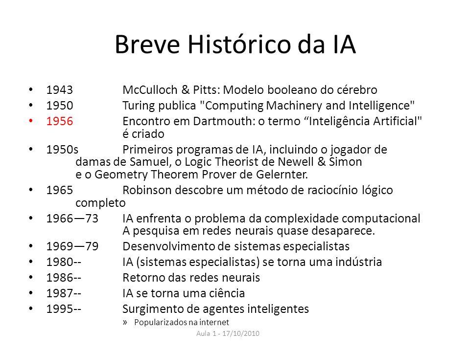 Aula 1 - 17/10/2010 Breve Histórico da IA 1943 McCulloch & Pitts: Modelo booleano do cérebro 1950 Turing publica