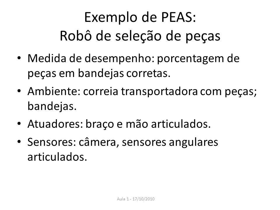 Exemplo de PEAS: Robô de seleção de peças Medida de desempenho: porcentagem de peças em bandejas corretas. Ambiente: correia transportadora com peças;