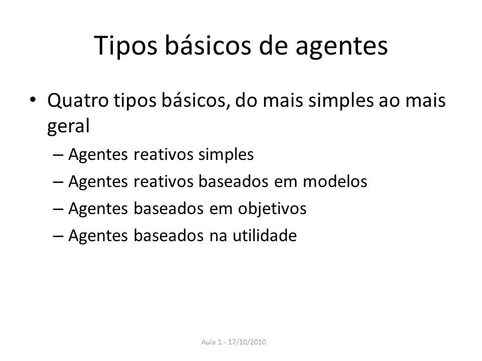 Tipos básicos de agentes Quatro tipos básicos, do mais simples ao mais geral – Agentes reativos simples – Agentes reativos baseados em modelos – Agent