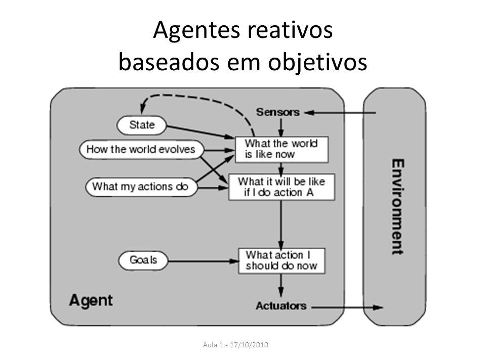 Agentes reativos baseados em objetivos Aula 1 - 17/10/2010