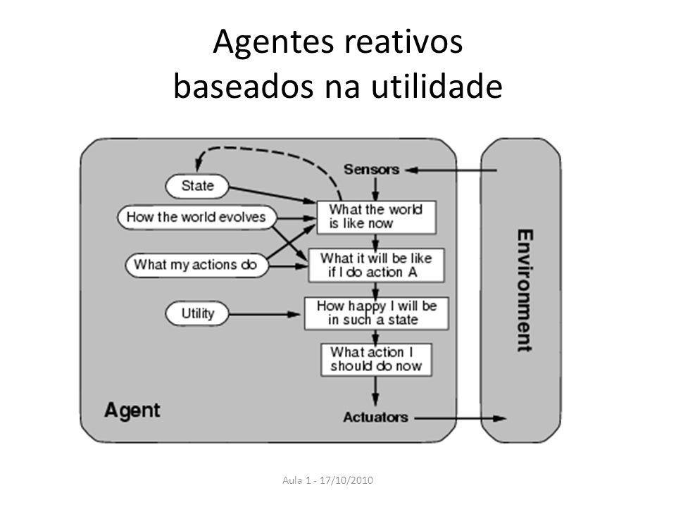 Agentes reativos baseados na utilidade Aula 1 - 17/10/2010
