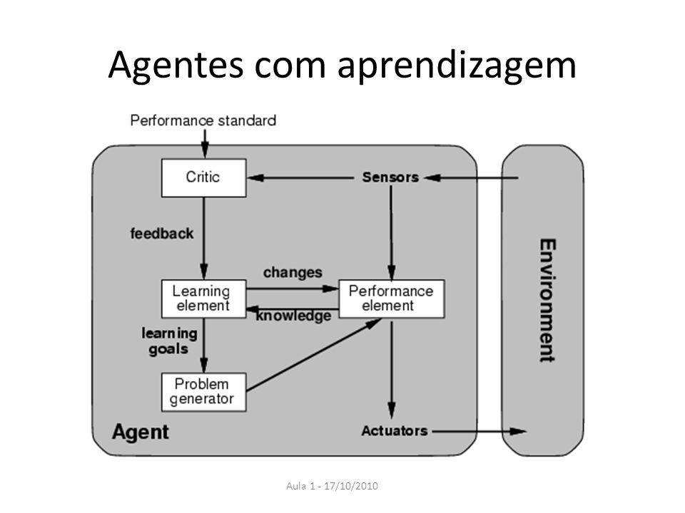 Agentes com aprendizagem Aula 1 - 17/10/2010