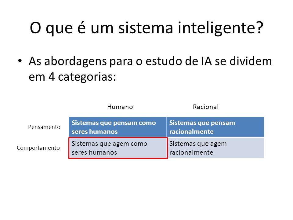 Programas e funções de agentes Um agente é completamente especificado pela função de agente que mapeia sequências de percepções em acções.