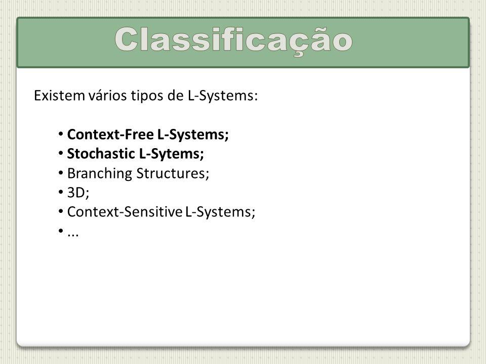 Existem vários tipos de L-Systems: Context-Free L-Systems; Stochastic L-Sytems; Branching Structures; 3D; Context-Sensitive L-Systems;...