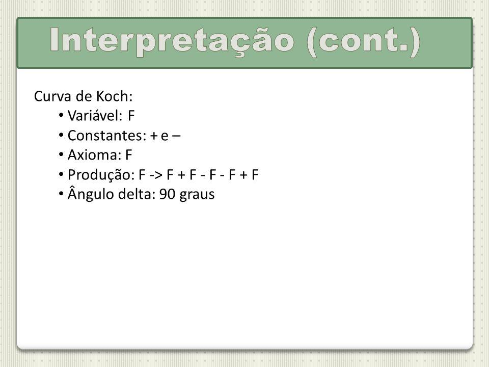 Curva de Koch: Variável: F Constantes: + e – Axioma: F Produção: F -> F + F - F - F + F Ângulo delta: 90 graus