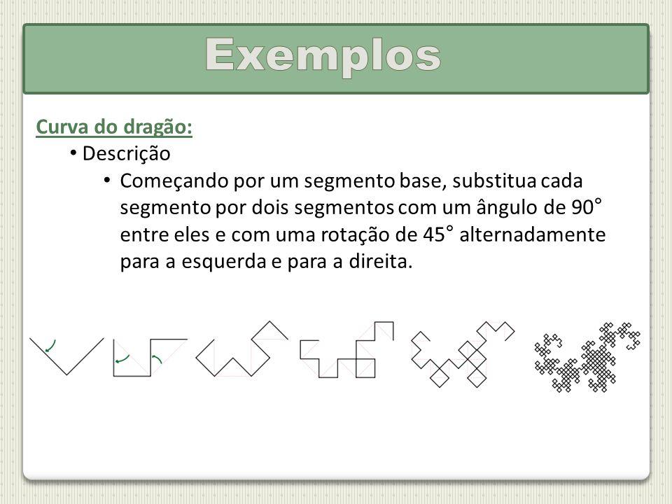 Curva do dragão: Descrição Começando por um segmento base, substitua cada segmento por dois segmentos com um ângulo de 90° entre eles e com uma rotaçã