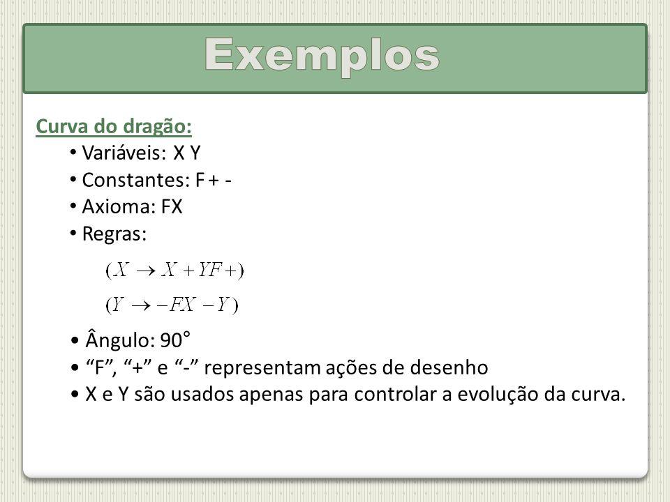 Curva do dragão: Variáveis: X Y Constantes: F + - Axioma: FX Regras: Ângulo: 90° F, + e - representam ações de desenho X e Y são usados apenas para co
