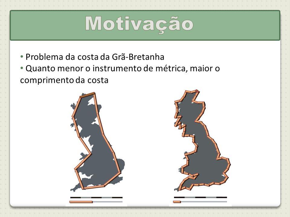 Problema da costa da Grã-Bretanha Quanto menor o instrumento de métrica, maior o comprimento da costa