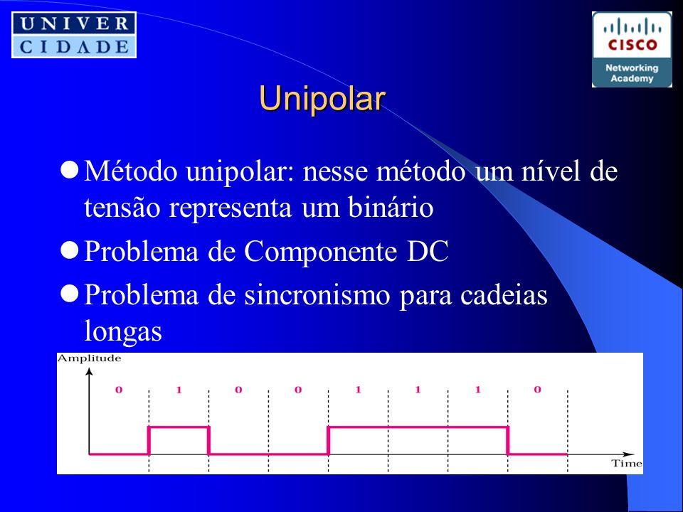 Unipolar Método unipolar: nesse método um nível de tensão representa um binário Problema de Componente DC Problema de sincronismo para cadeias longas
