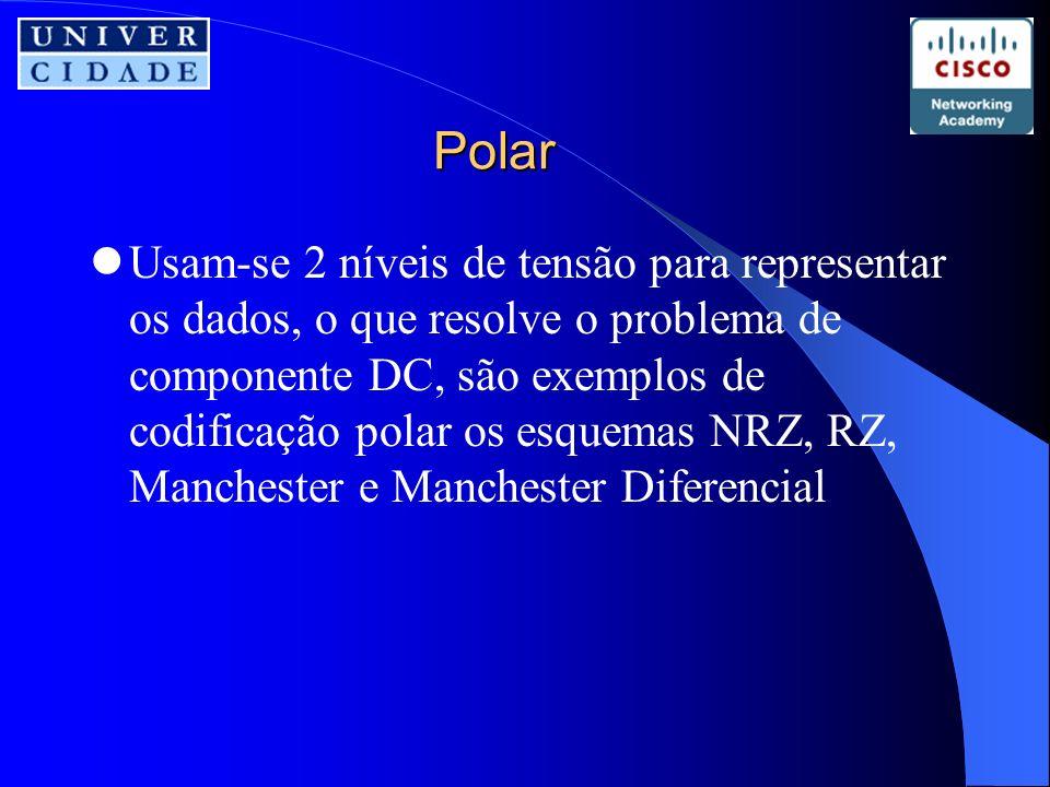 Polar Usam-se 2 níveis de tensão para representar os dados, o que resolve o problema de componente DC, são exemplos de codificação polar os esquemas NRZ, RZ, Manchester e Manchester Diferencial