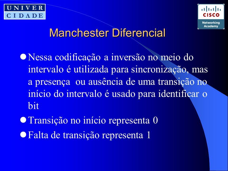 Manchester Diferencial Nessa codificação a inversão no meio do intervalo é utilizada para sincronização, mas a presença ou ausência de uma transição no início do intervalo é usado para identificar o bit Transição no início representa 0 Falta de transição representa 1