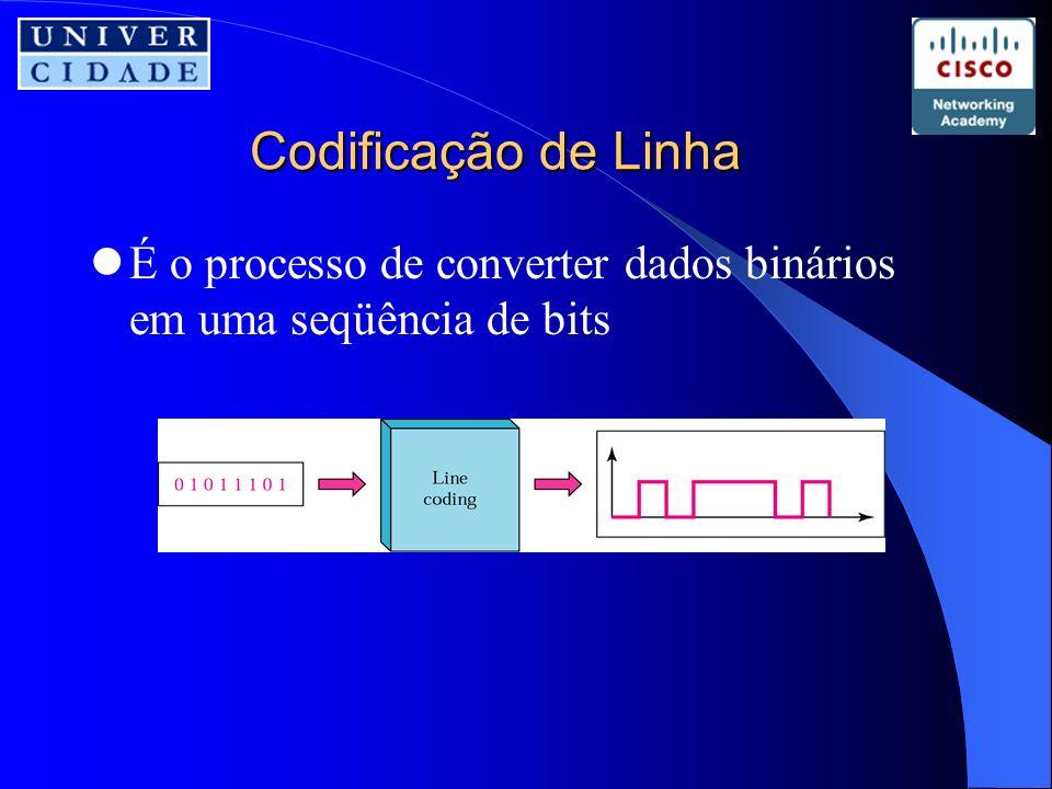 Codificação de Linha É o processo de converter dados binários em uma seqüência de bits