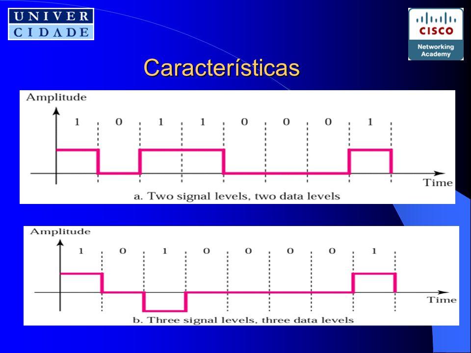 Características Relógio de Sincronismo x bits por segundo: o relógio de sincronismo define o número de pulsos por segundo, um pulso é a quantidade de tempo mínima requerida para transmitir um símbolo.