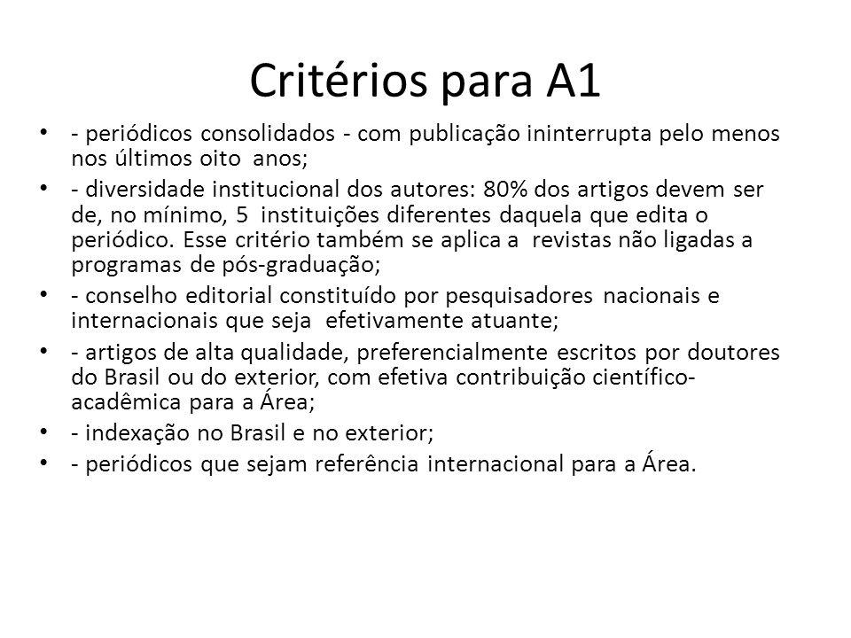 Critérios para A2 - periódicos consolidados - com publicação ininterrupta pelo menos nos últimos sete anos; -diversidade institucional dos autores: 80% dos artigos devem ser de, no mínimo, 4 instituições diferentes daquela que edita o periódico.