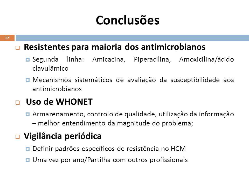 Conclusões Resistentes para maioria dos antimicrobianos Segunda linha: Amicacina, Piperacilina, Amoxicilina/ácido clavulâmico Mecanismos sistemáticos