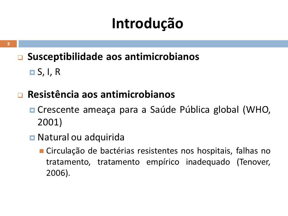 Introdução Susceptibilidade aos antimicrobianos S, I, R Resistência aos antimicrobianos Crescente ameaça para a Saúde Pública global (WHO, 2001) Natur