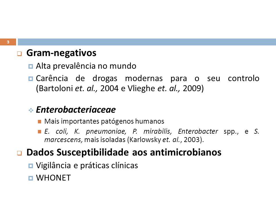 Gram-negativos Alta prevalência no mundo Carência de drogas modernas para o seu controlo (Bartoloni et. al., 2004 e Vlieghe et. al., 2009) Enterobacte