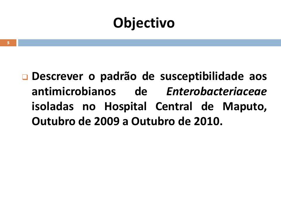 Objectivo Descrever o padrão de susceptibilidade aos antimicrobianos de Enterobacteriaceae isoladas no Hospital Central de Maputo, Outubro de 2009 a O