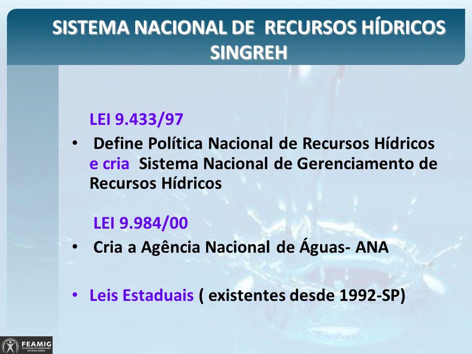 SISTEMA NACIONAL DE RECURSOS HÍDRICOS SINGREH LEI 9.433/97 Define Política Nacional de Recursos Hídricos e cria Sistema Nacional de Gerenciamento de R