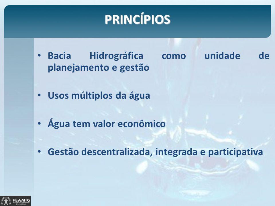 PRINCÍPIOS Bacia Hidrográfica como unidade de planejamento e gestão Usos múltiplos da água Água tem valor econômico Gestão descentralizada, integrada