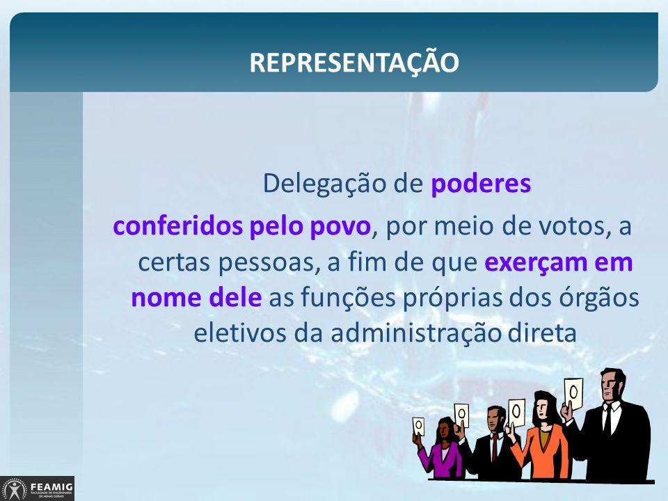 REPRESENTAÇÃO Delegação de poderes conferidos pelo povo, por meio de votos, a certas pessoas, a fim de que exerçam em nome dele as funções próprias do