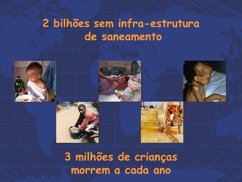 2 bilhões sem infra-estrutura de saneamento 3 milhões de crianças morrem a cada ano