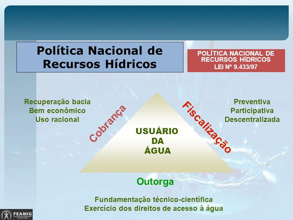 Outorga Cobrança Fiscalização USUÁRIO DA ÁGUA Fundamentação técnico-científica Exercício dos direitos de acesso à água Preventiva Participativa Descen