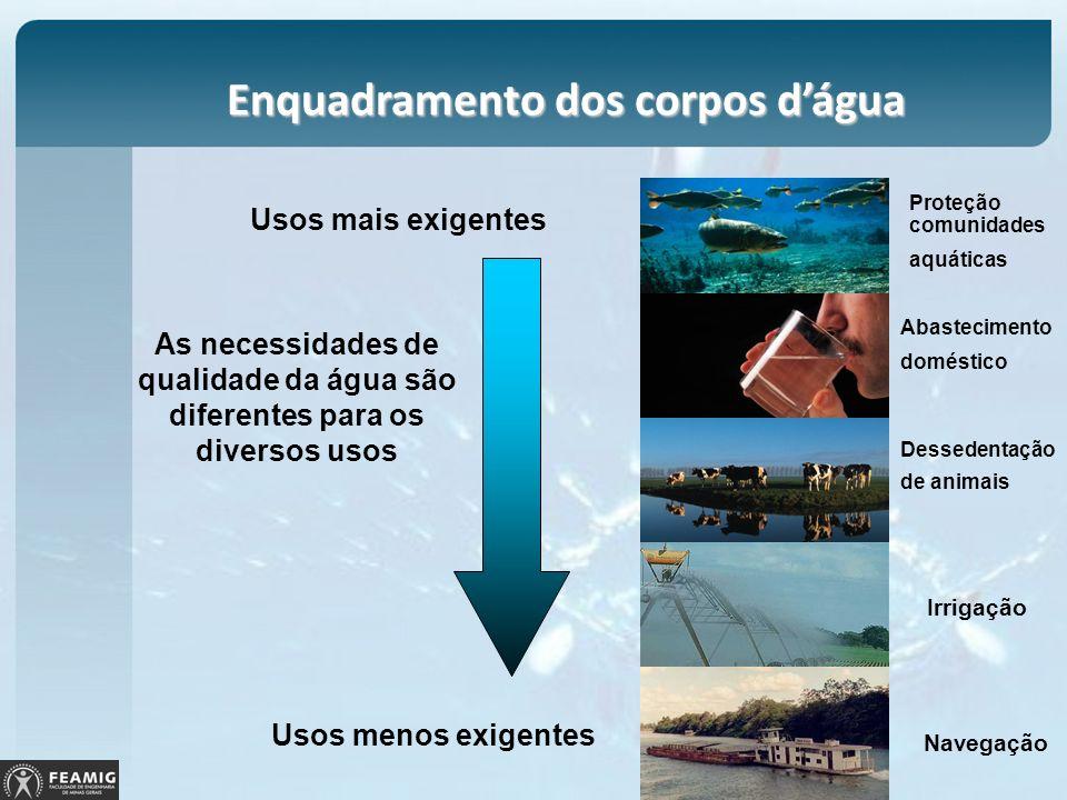 Enquadramento dos corpos dágua Enquadramento dos corpos dágua Usos menos exigentes As necessidades de qualidade da água são diferentes para os diverso