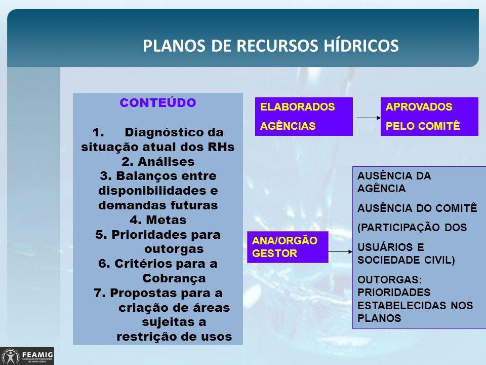 PLANOS DE RECURSOS HÍDRICOS CONTEÚDO 1.Diagnóstico da situação atual dos RHs 2. Análises 3. Balanços entre disponibilidades e demandas futuras 4. Meta