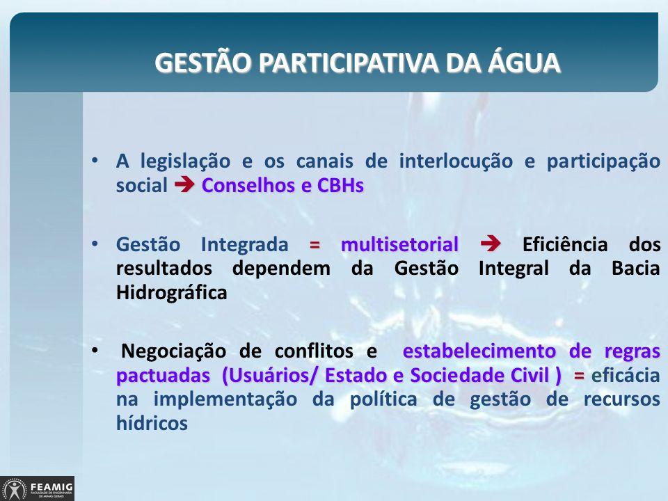 GESTÃO PARTICIPATIVA DA ÁGUA GESTÃO PARTICIPATIVA DA ÁGUA Conselhos e CBHs A legislação e os canais de interlocução e participação social Conselhos e